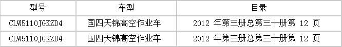 国四东风天锦高空作业车